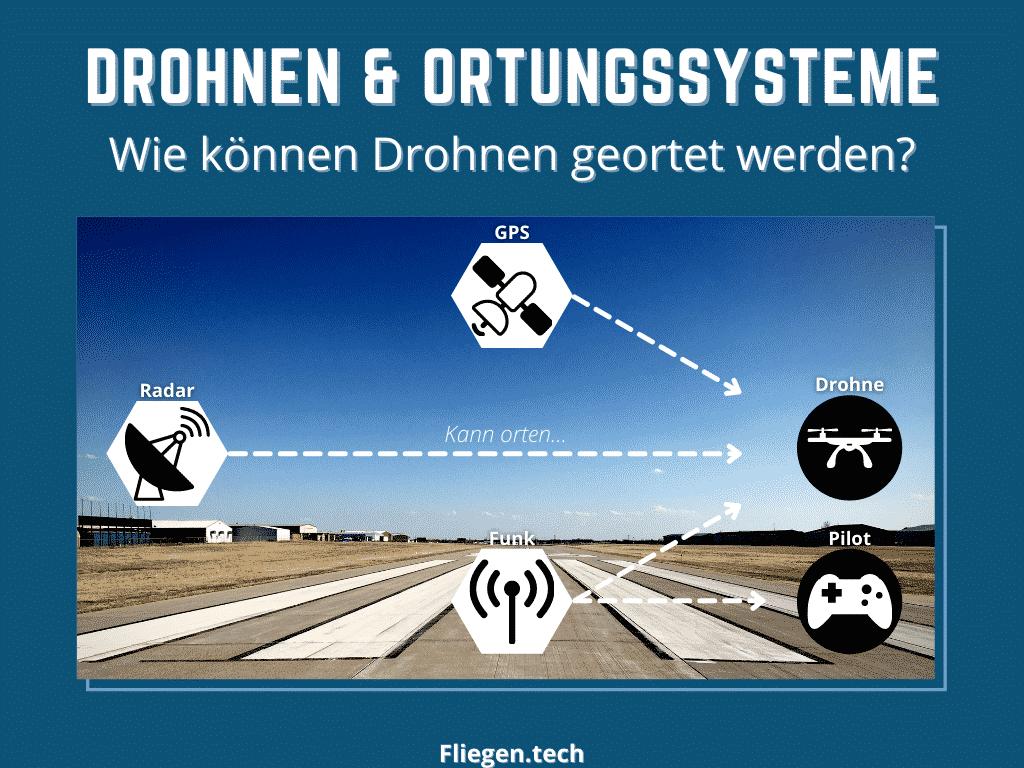 Infografik: Wie können Drohnen geortet werden?